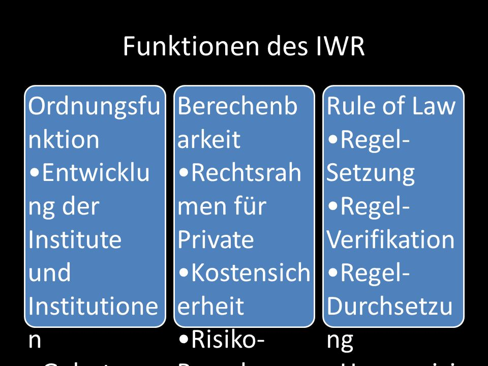 Funktionen des IWR Ordnungsfunktion