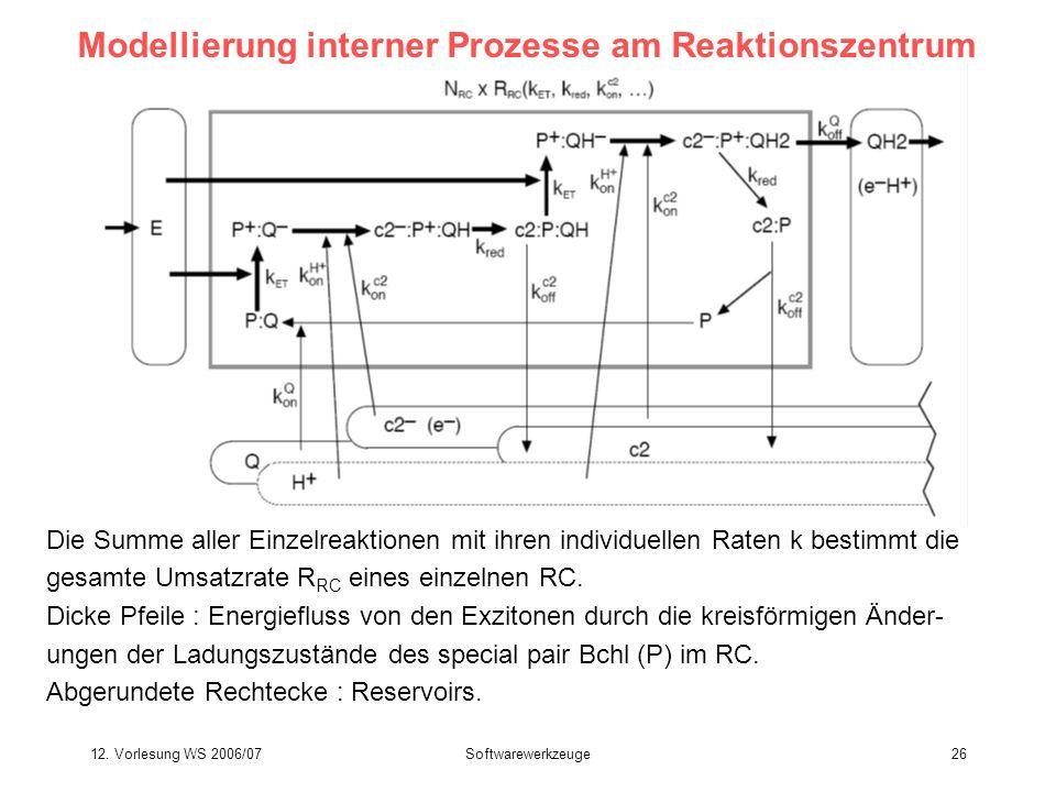 Modellierung interner Prozesse am Reaktionszentrum