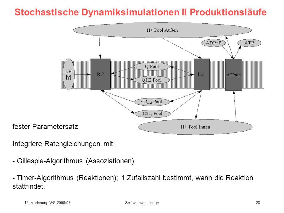Stochastische Dynamiksimulationen II Produktionsläufe