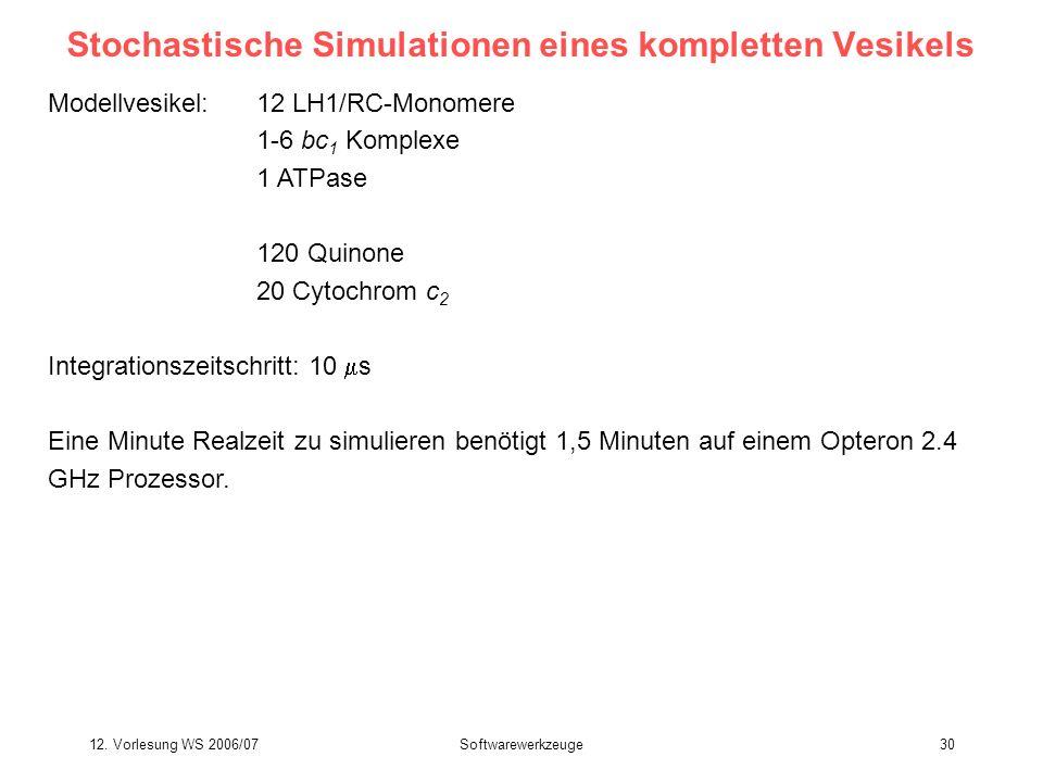 Stochastische Simulationen eines kompletten Vesikels