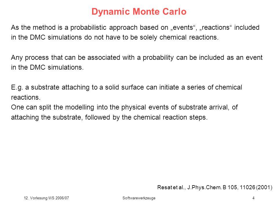 Dynamic Monte Carlo