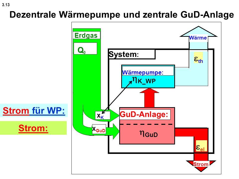 Dezentrale Wärmepumpe und zentrale GuD-Anlage