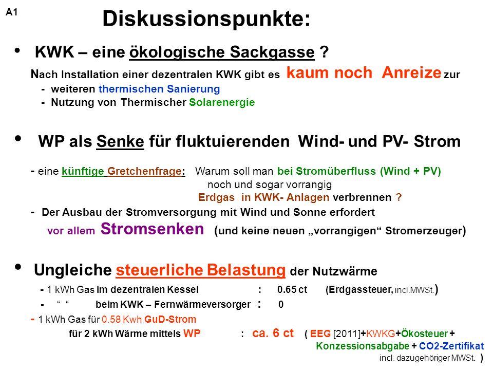 Diskussionspunkte: A1. KWK – eine ökologische Sackgasse Nach Installation einer dezentralen KWK gibt es kaum noch Anreize zur.