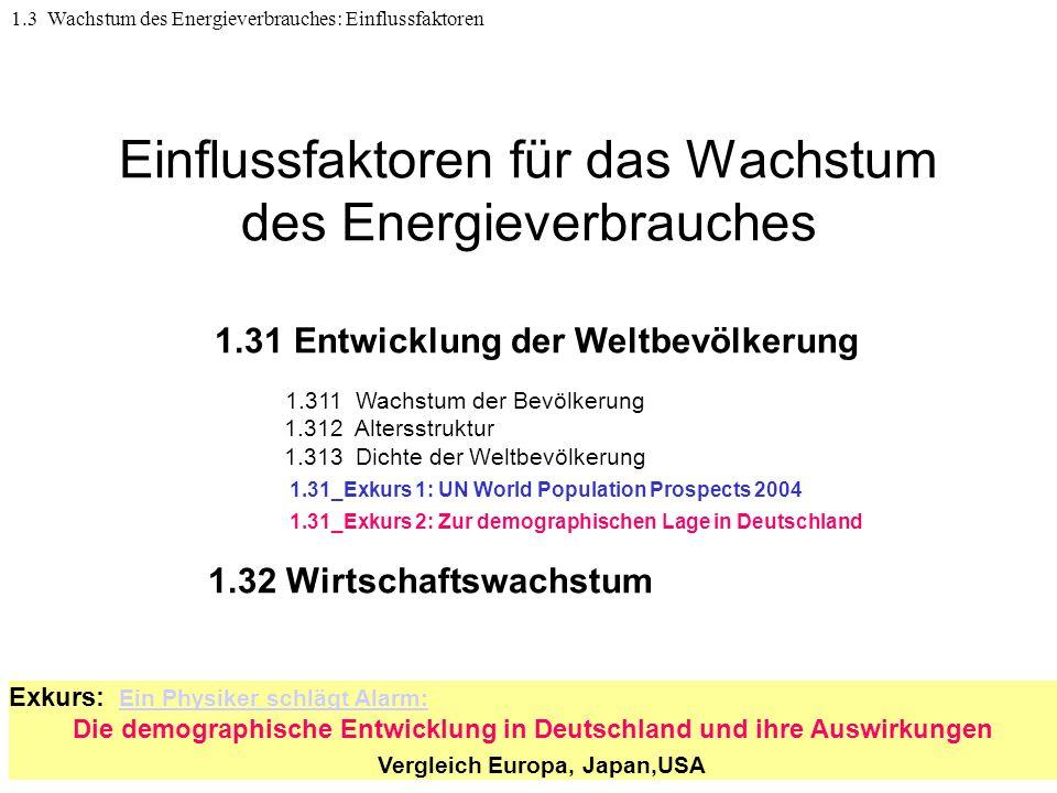 Einflussfaktoren für das Wachstum des Energieverbrauches