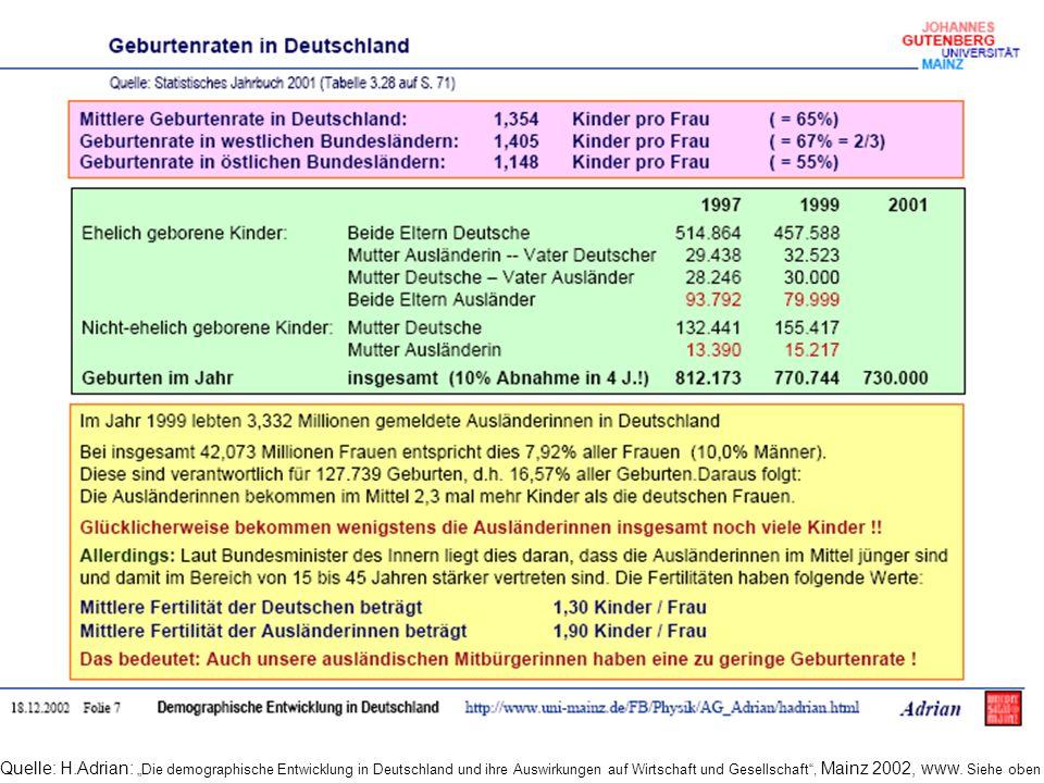 """Quelle: H.Adrian: """"Die demographische Entwicklung in Deutschland und ihre Auswirkungen auf Wirtschaft und Gesellschaft , Mainz 2002, www."""