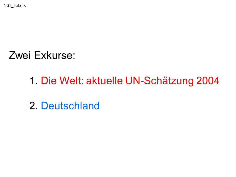 1. Die Welt: aktuelle UN-Schätzung 2004 2. Deutschland