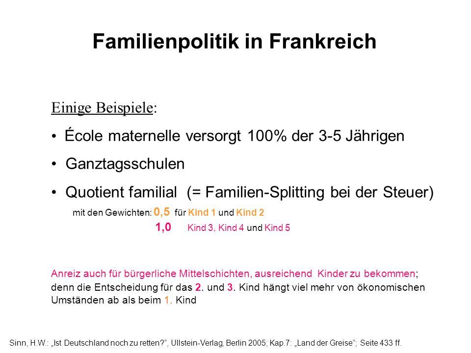 Familienpolitik in Frankreich