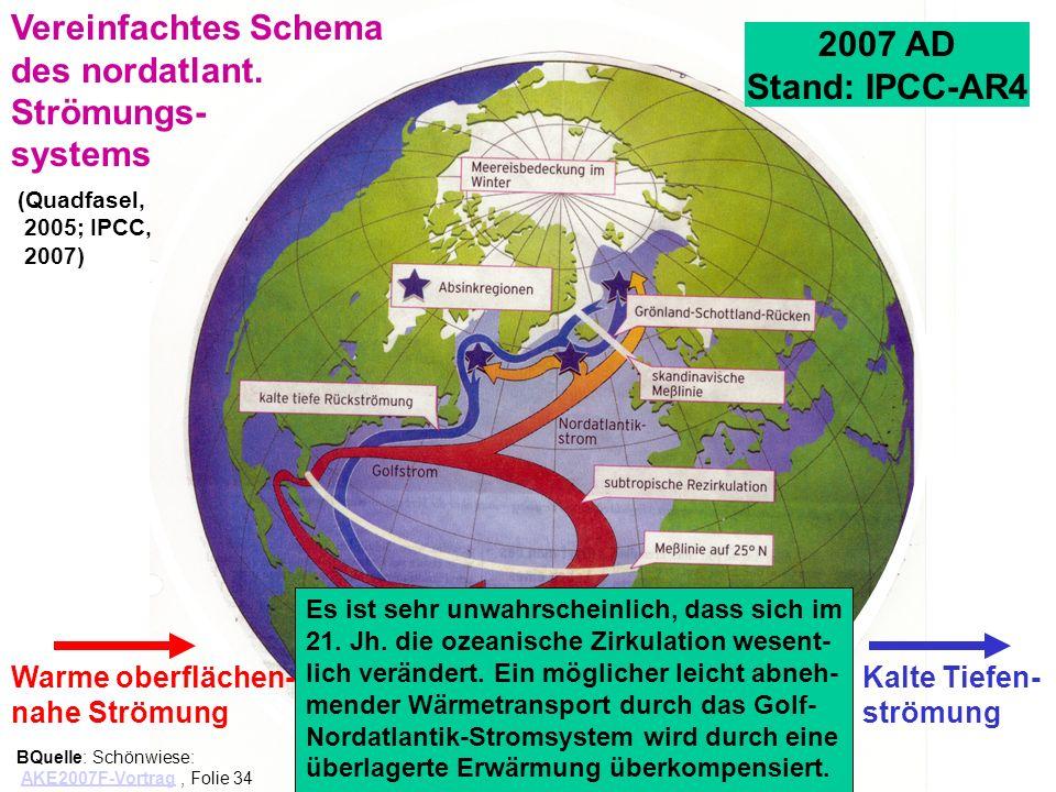 Vereinfachtes Schema des nordatlant. Strömungs- systems 2007 AD