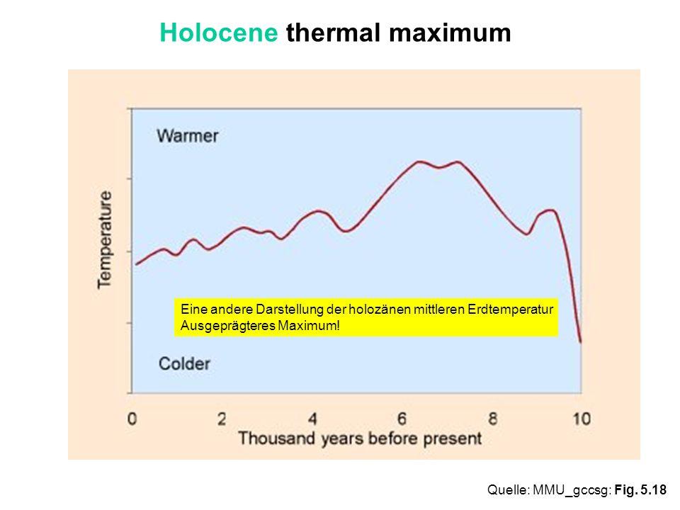 Holocene thermal maximum