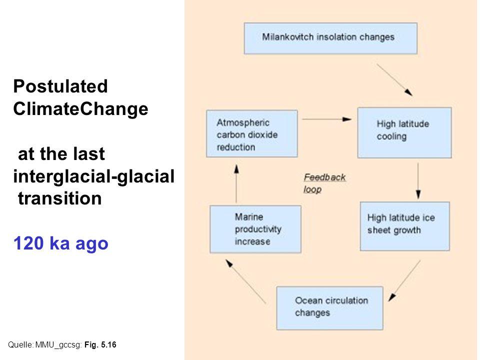 ClimateChange at the last interglacial-glacial transition