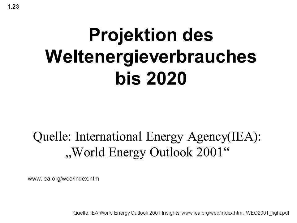 Projektion des Weltenergieverbrauches bis 2020