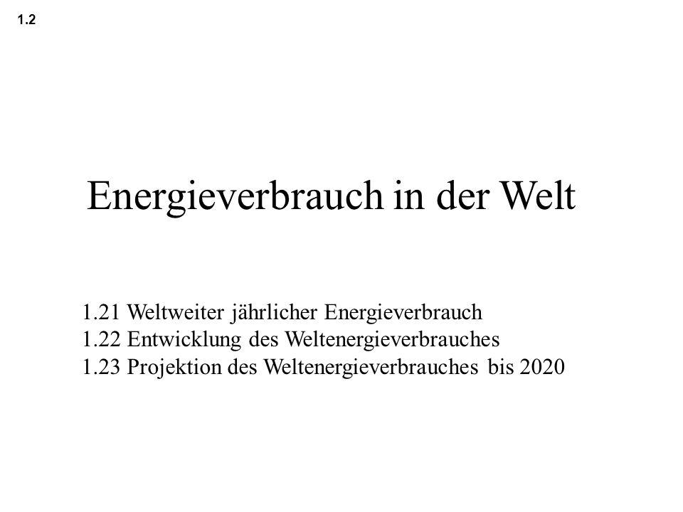 Energieverbrauch in der Welt