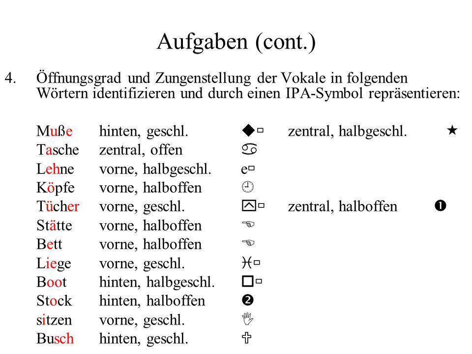 Aufgaben (cont.) Öffnungsgrad und Zungenstellung der Vokale in folgenden Wörtern identifizieren und durch einen IPA-Symbol repräsentieren: