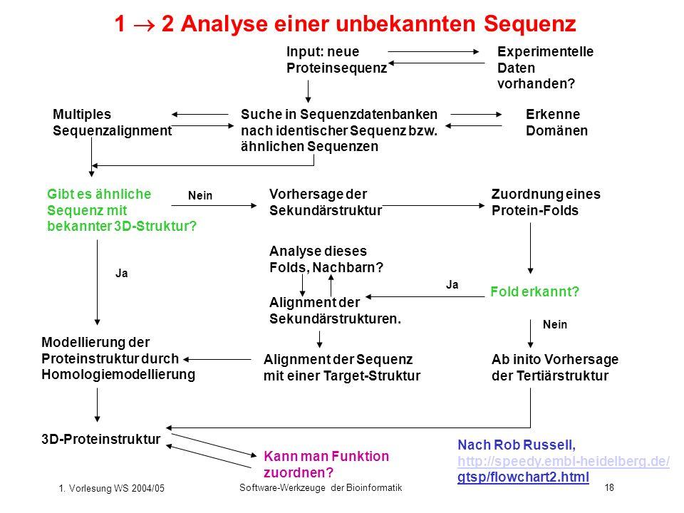 1  2 Analyse einer unbekannten Sequenz