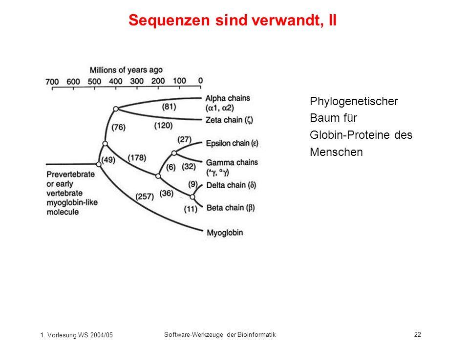 Sequenzen sind verwandt, II