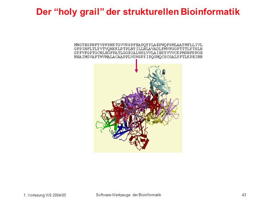 Der holy grail der strukturellen Bioinformatik