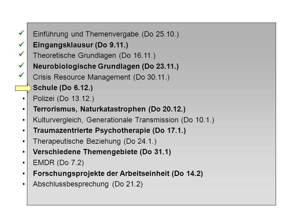 Einführung und Themenvergabe (Do 25.10.) Eingangsklausur (Do 9.11.) Theoretische Grundlagen (Do 16.11.)