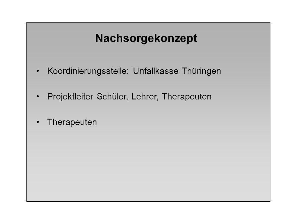 Nachsorgekonzept Koordinierungsstelle: Unfallkasse Thüringen
