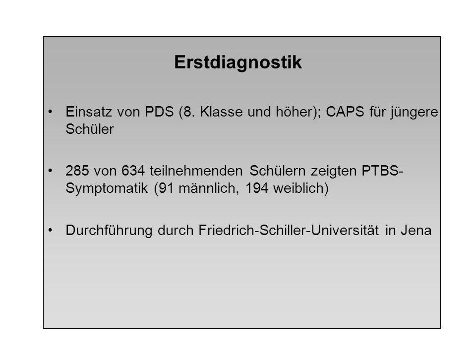Erstdiagnostik Einsatz von PDS (8. Klasse und höher); CAPS für jüngere Schüler.