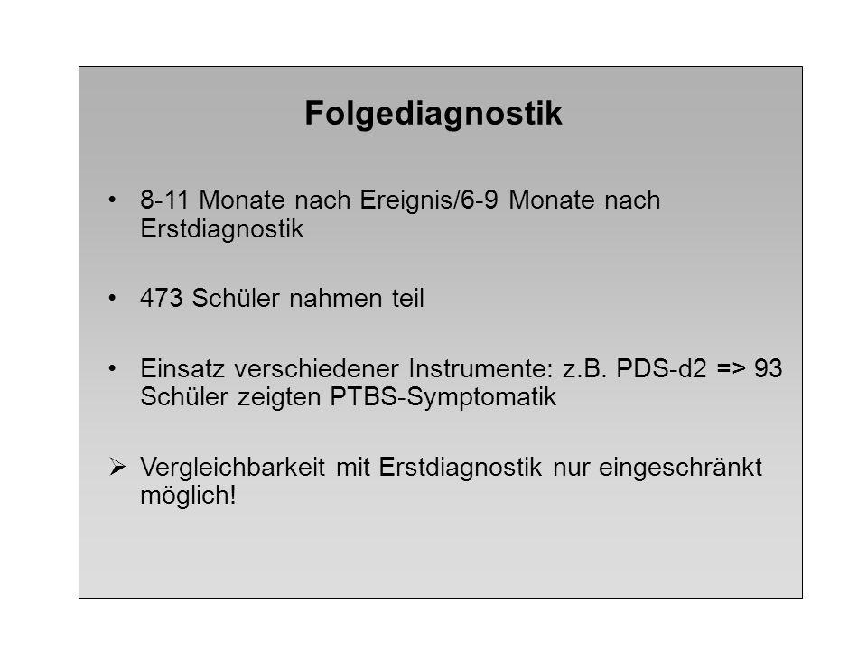 Folgediagnostik8-11 Monate nach Ereignis/6-9 Monate nach Erstdiagnostik. 473 Schüler nahmen teil.