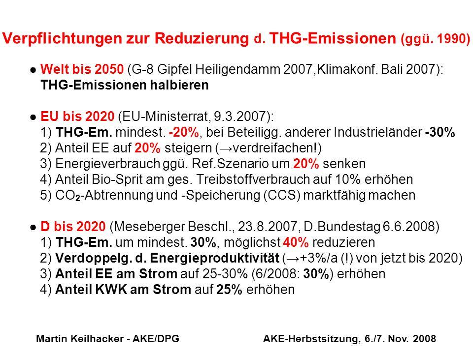 Verpflichtungen zur Reduzierung d. THG-Emissionen (ggü. 1990)