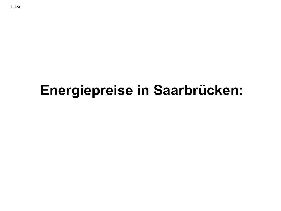 Energiepreise in Saarbrücken: