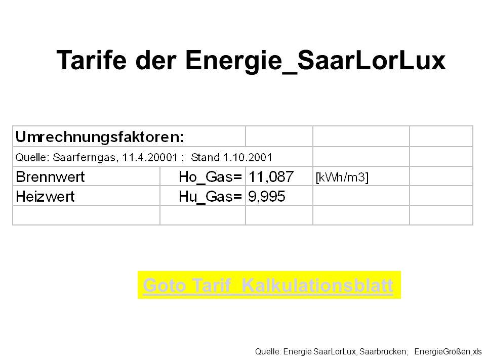 Tarife der Energie_SaarLorLux