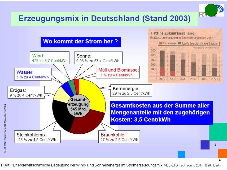 H.Alt: Energiewirtschaftliche Bedeutung der Wind- und Sonnenenergie im Stromerzeugungsmix; VDE-ETG Fachtagung 2004_1020, Berlin
