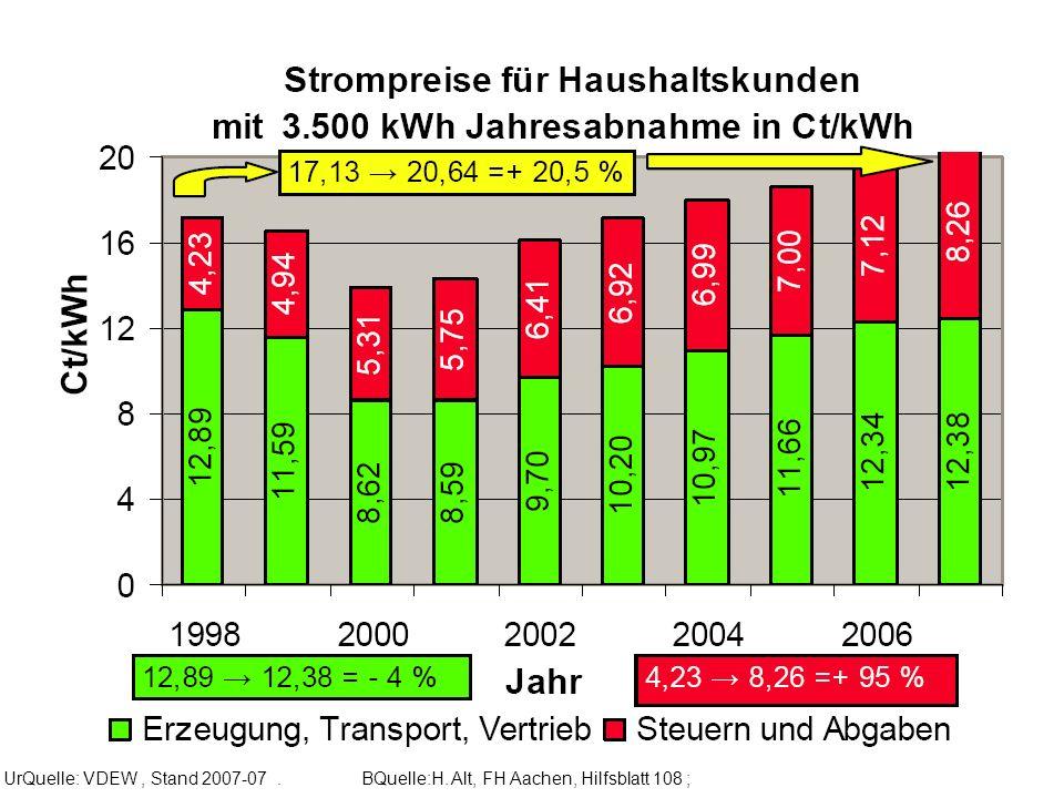 UrQuelle: VDEW , Stand 2007-07. BQuelle:H