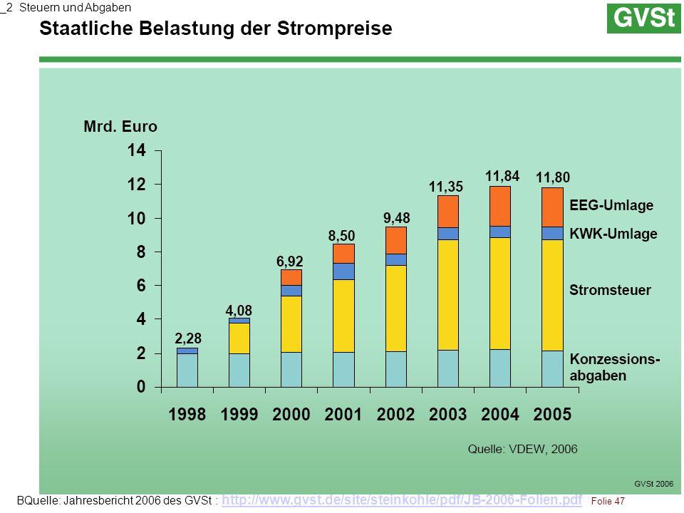 _2 Steuern und AbgabenBQuelle: Jahresbericht 2006 des GVSt : http://www.gvst.de/site/steinkohle/pdf/JB-2006-Folien.pdf Folie 47.