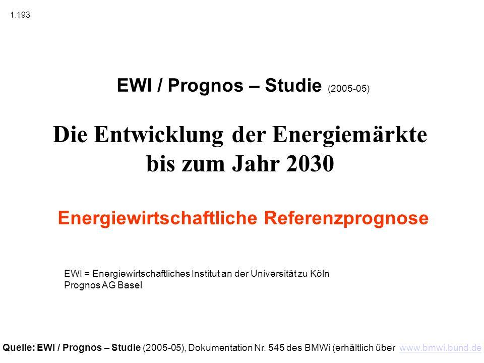 Die Entwicklung der Energiemärkte bis zum Jahr 2030
