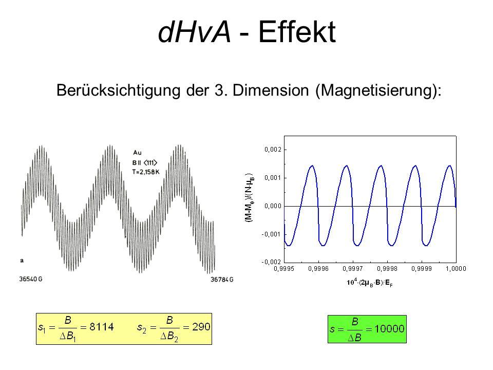 dHvA - Effekt Berücksichtigung der 3. Dimension (Magnetisierung):