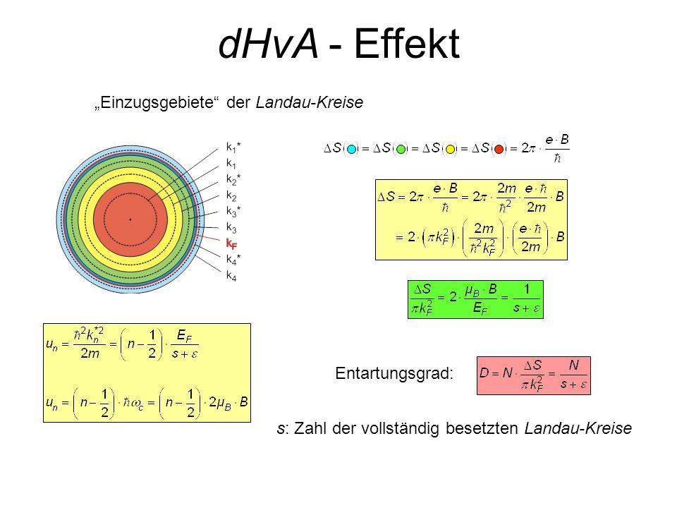 """dHvA - Effekt """"Einzugsgebiete der Landau-Kreise Entartungsgrad:"""