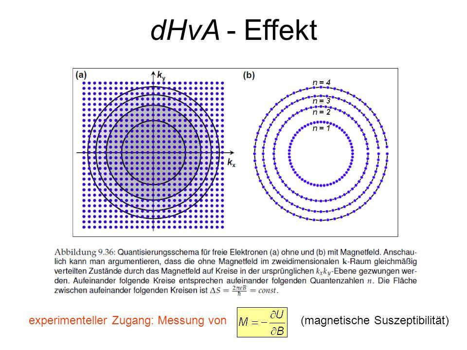 dHvA - Effekt experimenteller Zugang: Messung von