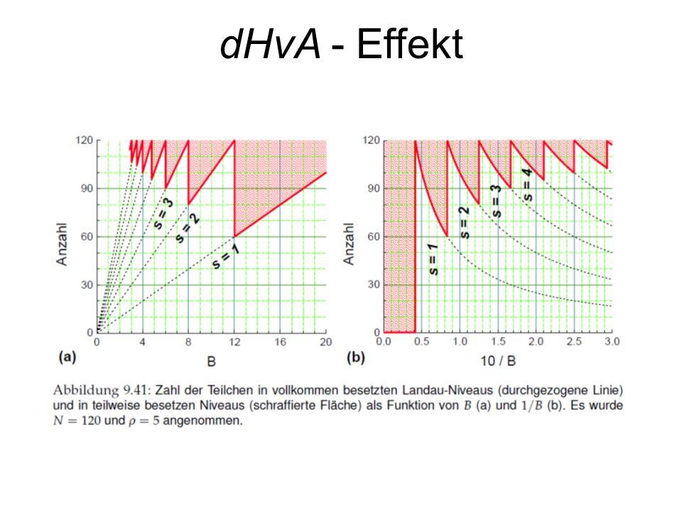 dHvA - Effekt