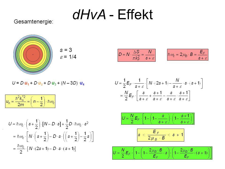 dHvA - Effekt Gesamtenergie: s = 3 e = 1/4