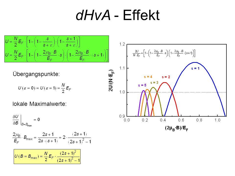 dHvA - Effekt Übergangspunkte: lokale Maximalwerte: