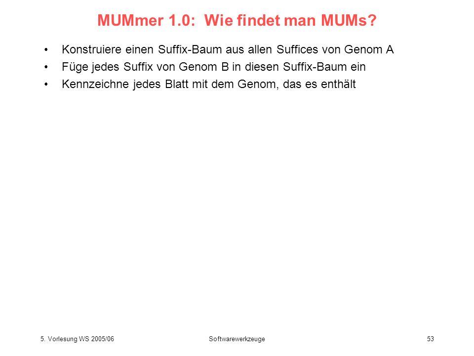 MUMmer 1.0: Wie findet man MUMs