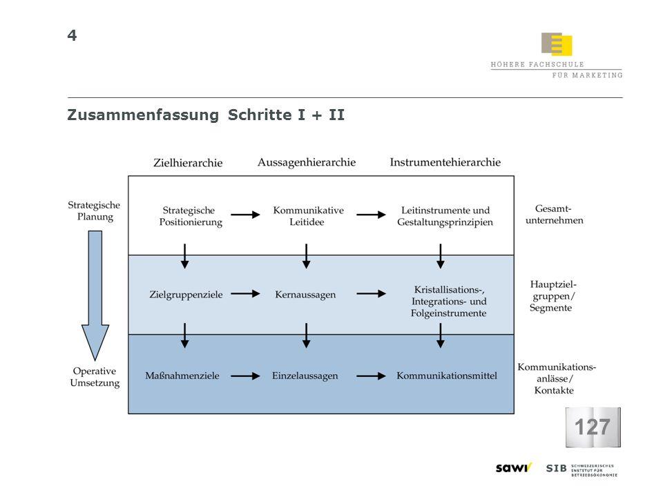 Zusammenfassung Schritte I + II