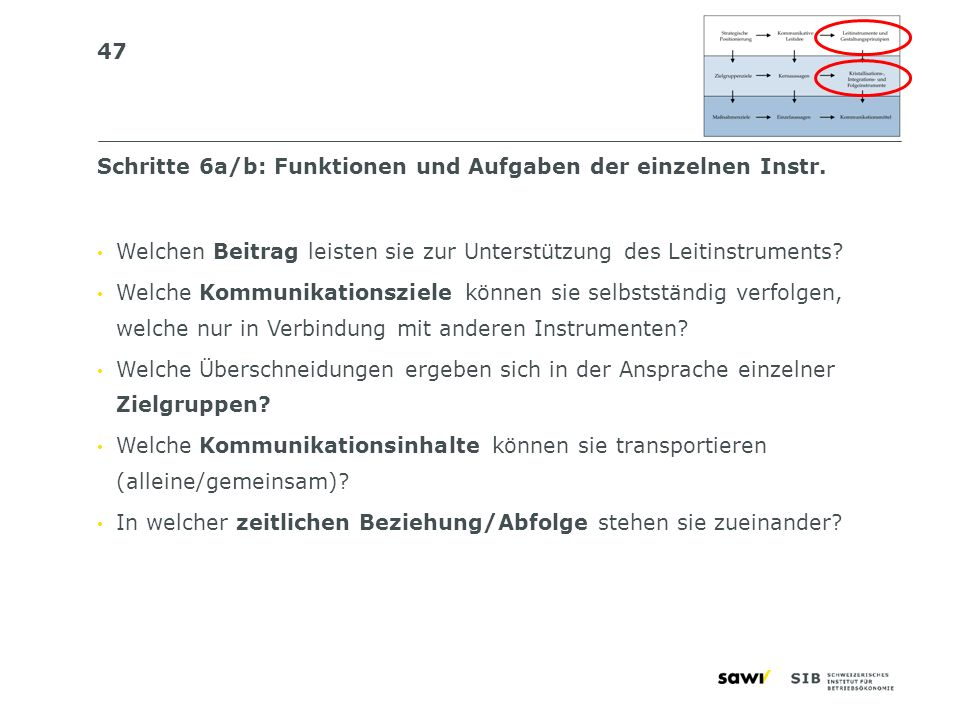 Schritte 6a/b: Funktionen und Aufgaben der einzelnen Instr.