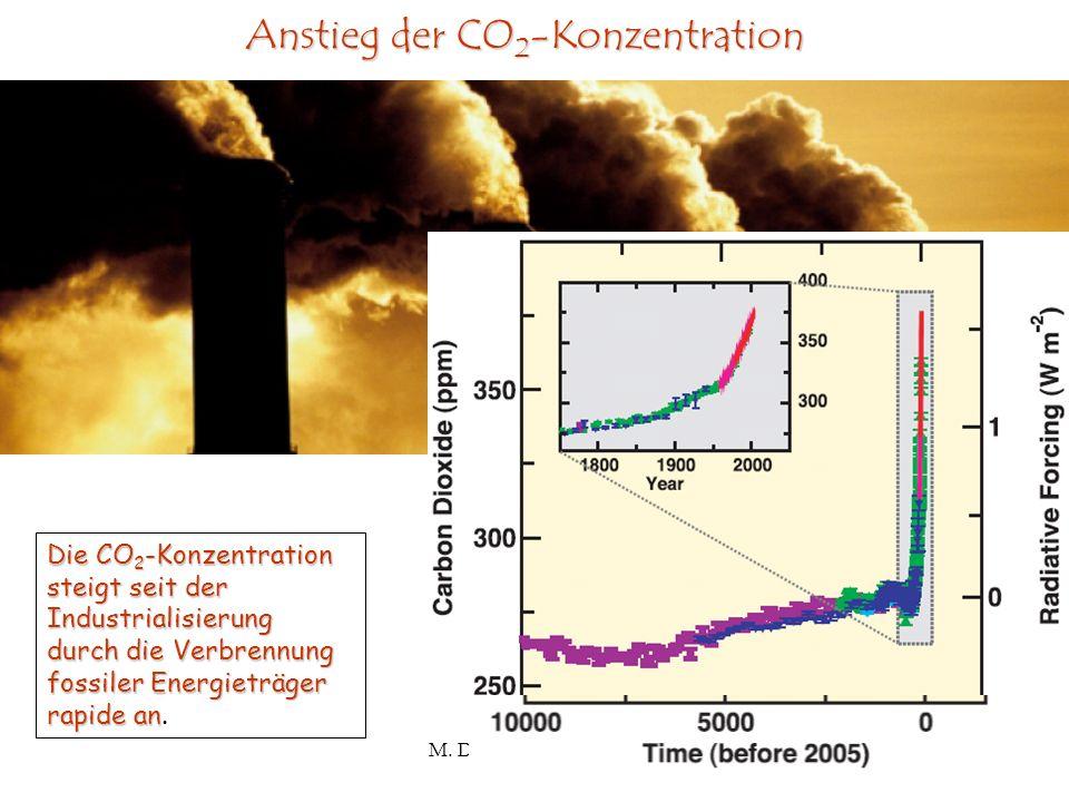 Anstieg der CO2-Konzentration