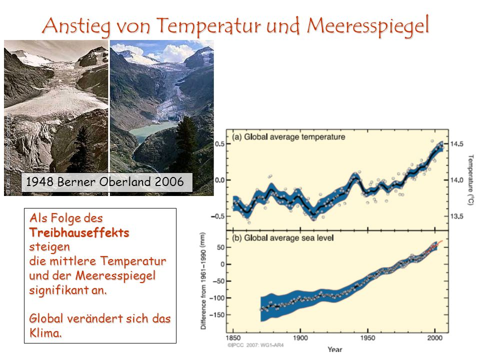 Anstieg von Temperatur und Meeresspiegel