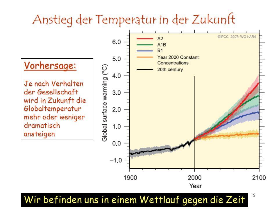 Anstieg der Temperatur in der Zukunft