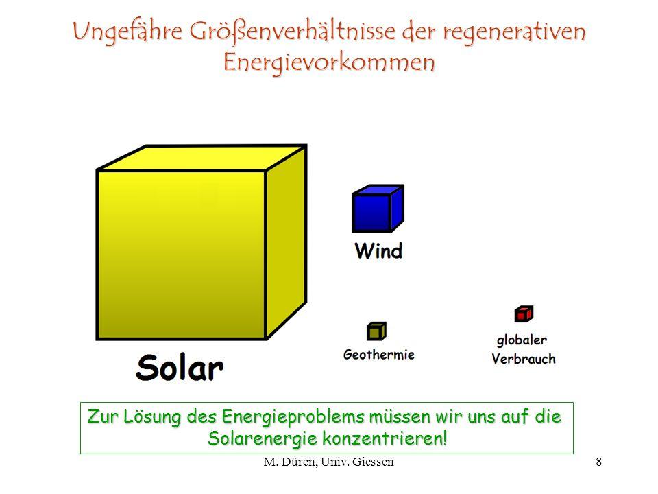 Ungefähre Größenverhältnisse der regenerativen Energievorkommen