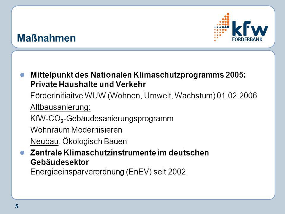 Maßnahmen Mittelpunkt des Nationalen Klimaschutzprogramms 2005: Private Haushalte und Verkehr.