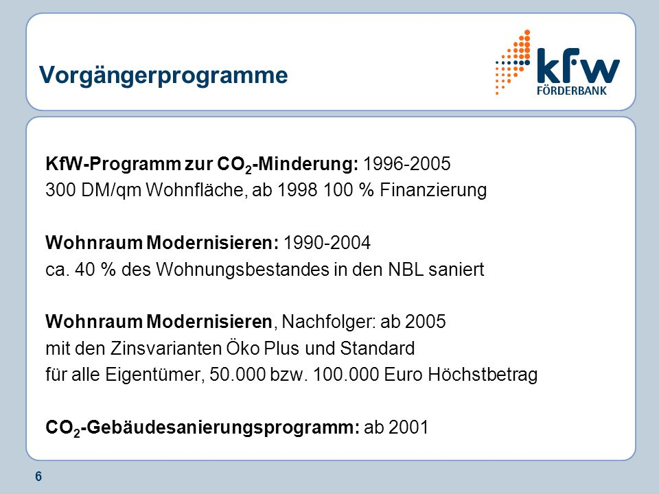Vorgängerprogramme KfW-Programm zur CO2-Minderung: 1996-2005