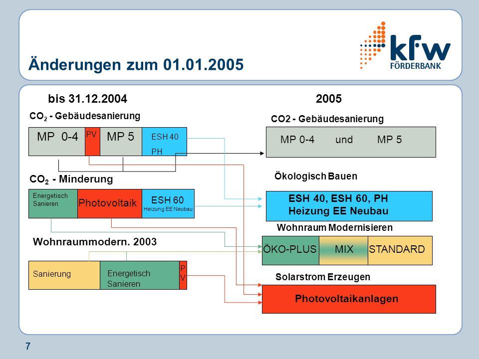 Änderungen zum 01.01.2005 Solarstrom Erzeugen bis 31.12.2004 2005