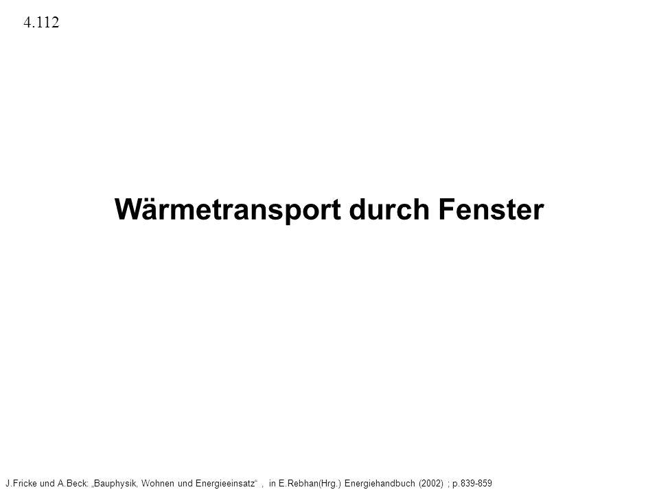 Wärmetransport durch Fenster