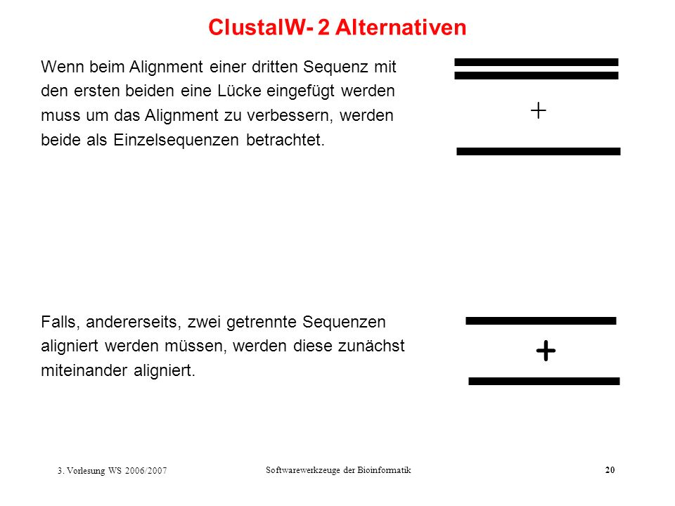 ClustalW- 2 Alternativen