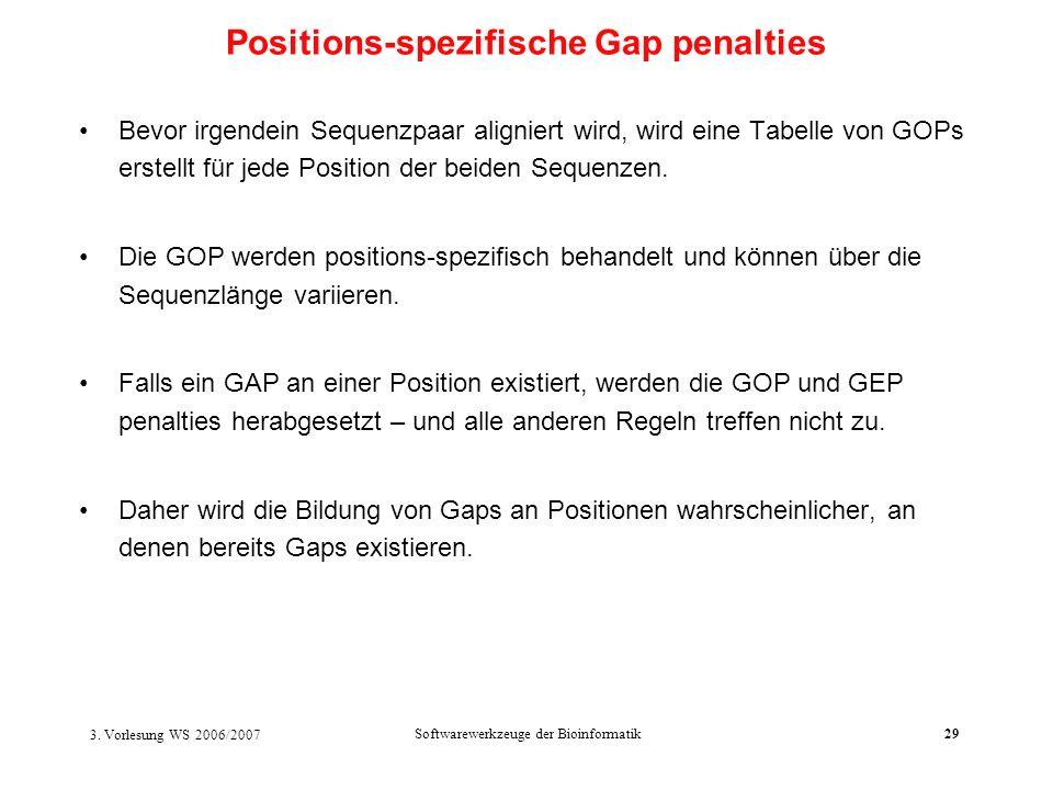 Positions-spezifische Gap penalties